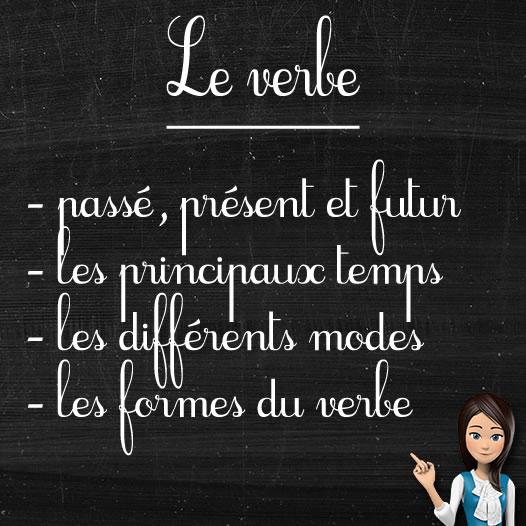 Les temps, les voix et les formes du verbe